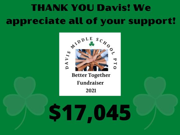 Final Fundraiser Number